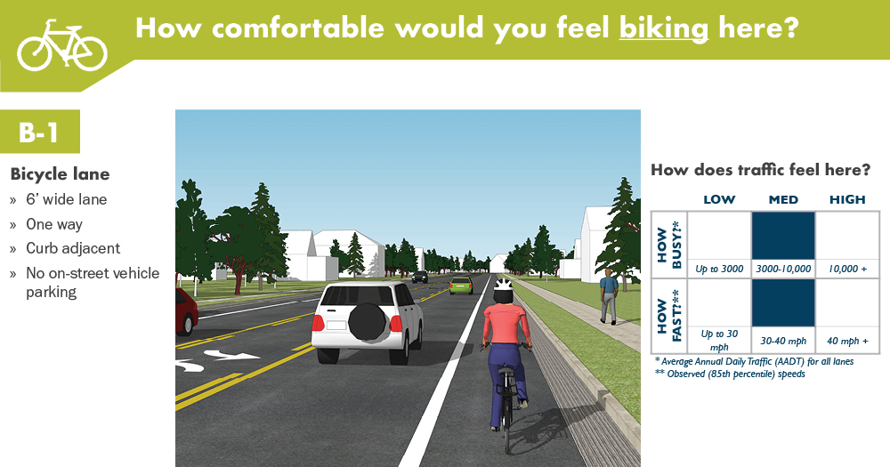 N. D. Bicycling and Walking Survey a Resounding Success!